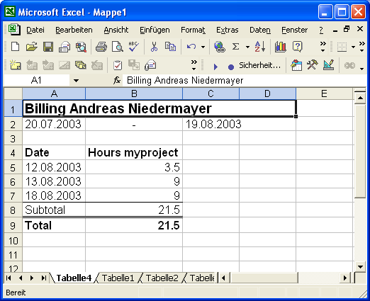 [Results in Excel]